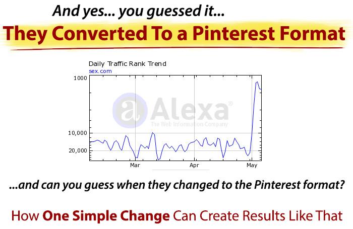 Pinterest Theme Pinterest Style WordPress Theme